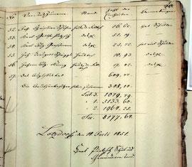 Einwohnerverzeichnis Lotzdorf 1851 (Auszug) mit Schuld-Einträgen. Quelle: Stadtarchiv Radeberg
