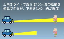 ライトの照射距離