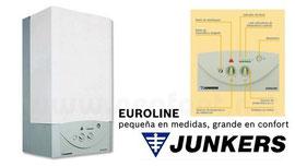Servicio Técnico Junkers Alicante