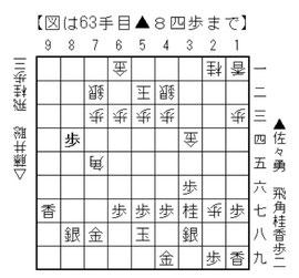 第30期竜王戦(藤井聡太vs佐々木勇気)