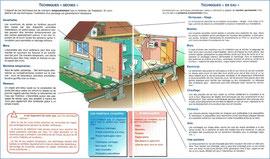 Réduire la vulnérabilité de son habitation face aux crues (cliquez pour agrandir)    © EPTB Saône et Doubs