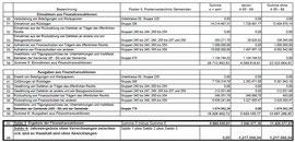 Seite 3 Querschnitt Villach (RA 2009)