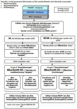 """Bild 2 zu """"Staat"""" und """"Maastricht"""""""