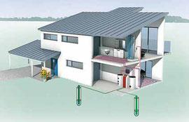 Wärmequelle Wasser= Wasserwärmepumpe - Installationen Mair