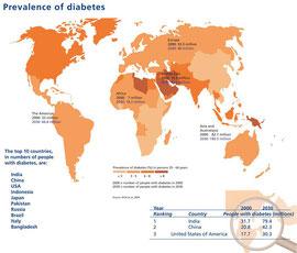 Die Weltkarte des Diabetes der WHO zeigt die aktuellen Erkrankungszahlen für Diabetes Typ 2 in der Welt.