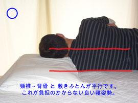 オーダー枕 敷きふとん 正しい寝姿勢 背骨まっすぐ 頭と首を支える 肩こり 頭痛