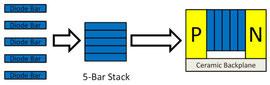 図2 高輝度の新しいマウント方法
