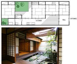 町屋の平面図と坪庭の写真