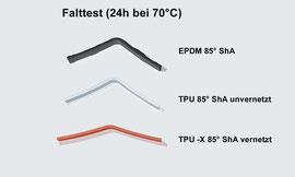 Der Falttest zeigt das enorme Rückstellvermögen des vernetzten TPU-X (unten) und TPU unvernetzt (mittig).