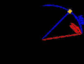 Koordinatensystem des Horizonts, nördliche Erdkugelhälfte (--> wikipedia, Dr.-Ing. S.Wetzel)