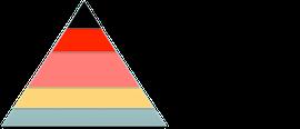 本当に原因があれば存在する「症例のピラミッド」