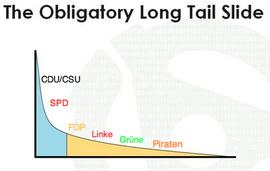 Long Tail Original via www.longtail.com
