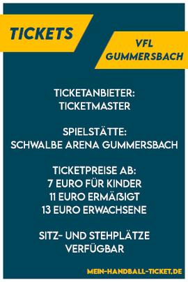 VfL Gummersbach Tickets 2021/2022