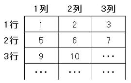 算数 クイズ