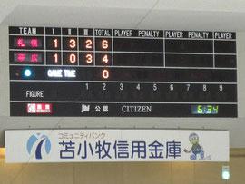 第19回全日本オールドタイマーアイスホッケー大会北海道予選決勝スコア_20140126