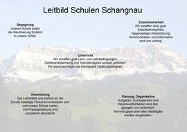 Das Leitbild der Schulen Schangnau, Version 2007