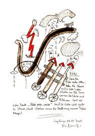 """""""Räder"""" / Sayalonga, 04.07.2015 """"Sprechbild"""" mit Text. Original Grafik. Asche, Tusche, Blei-, Farbstifte und Text auf Papier. B 24,0 cm * H 32,0 cm. Werkverzeichnis 4211."""