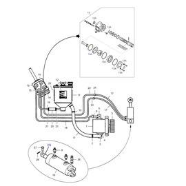 Sistema de la dirección y sus componentes.