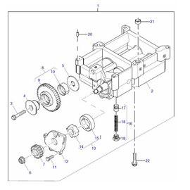 El balanceador y sus componentes.