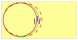 Zirkel mit Fächer