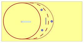 Zirkel verlängern/variieren mit Hilfe von Stange und Pylonen