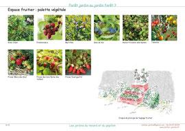 Palette végétale de l'espace fruitier