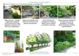 Principe du jardin forêt