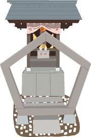 神社 仏閣 史跡 天神社