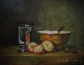reproduction de peinture à l huile d'après Chardin