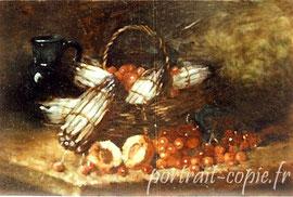 reproduction de tableau peinture à l'huile