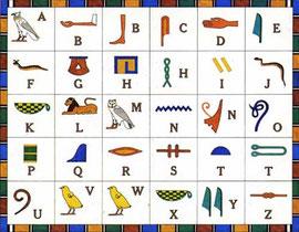 L'alfabeto egizio