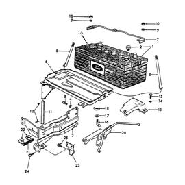Soporte de la batería y sus componentes