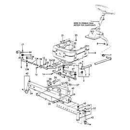 Sistema mecánico de la dirección y sus componentes