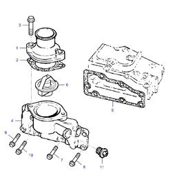 El thermostato y sus componentes.