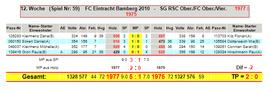 11. Spieltag: SpVgg Rattelsdorf - FC Eintracht Bamberg J1