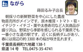 道の駅「ながら」 千葉県長柄町