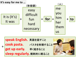 it isの用法のトーク練習