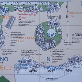 Plan, Innenhofgestaltung nach Feng Shui, Wiener Innenhof