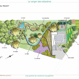 Plan masse - @Sandrine Tellier