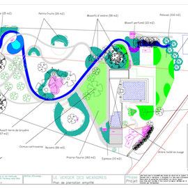 Plan de plantation simplifié - @Sandrine Tellier