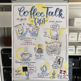 """""""Q&A"""" , Pavo & Rob Coffeetalk, Livesketch auf der Flipchart"""