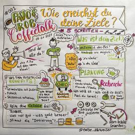 """""""Ziele erreichen"""" , Pavo & Rob Coffeetalk, Livesketch auf der Graphic Walley"""