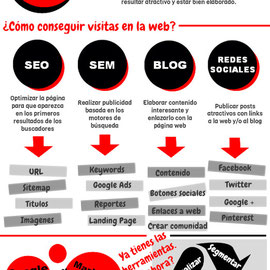 Marketing Online - SCQ Comunicación