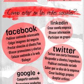 Redes Sociales para Empresas y Autónomos - SCQ Comunicación