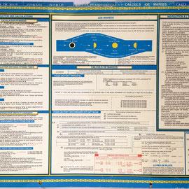 Última página del folleto de la triple regla francesa para navegación, impreso por Univers Latitude