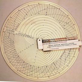 Abaque Universel de Combustion GRAPHOPLEX, Prof M. Véron et A. Dumez, Francia, año 1952, 25 cm diámetro (precio aprox. 100€)