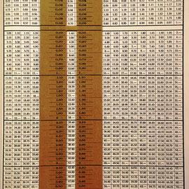 Cálculos para la columna del 14