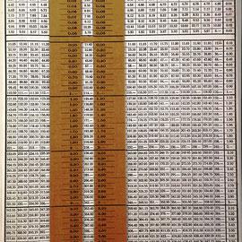 Cálculos para columna del 114