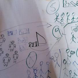 Présentation de la logique de playdoyer par les membres du Parlement des enfants de Panzi, RDC