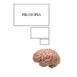 El pensamiento filosófico, por Rafa Fernández (Curso 2013/2014)